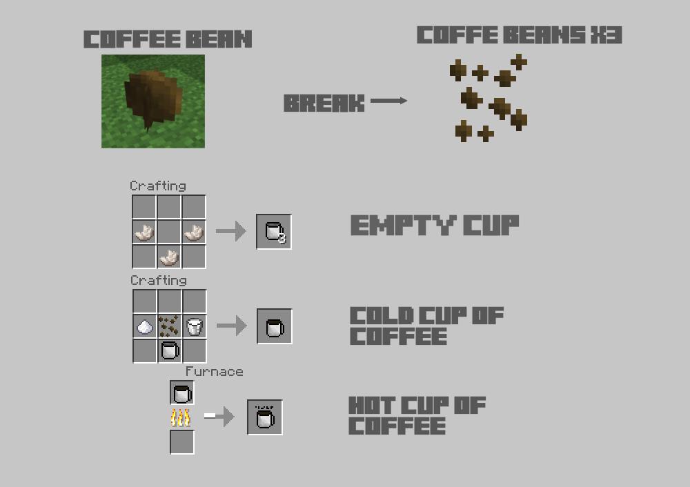 https://img2.9minecraft.net/Mod/Coffee-Mod-1.png