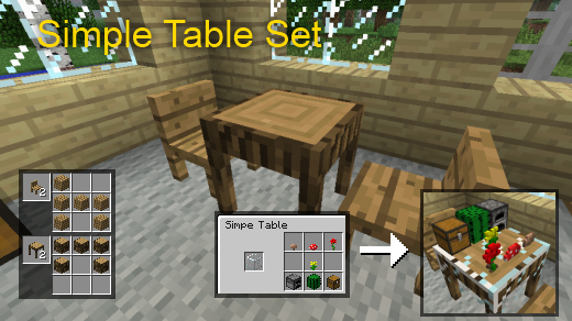 https://img2.9minecraft.net/Mod/Table-Set-Mod-1.png