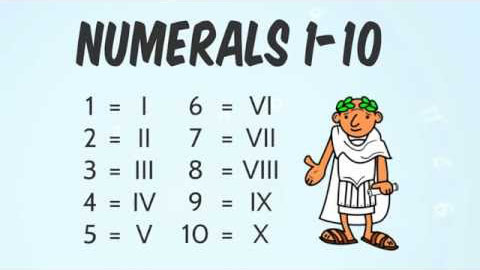 More-Roman-Numerals-Mod.jpg