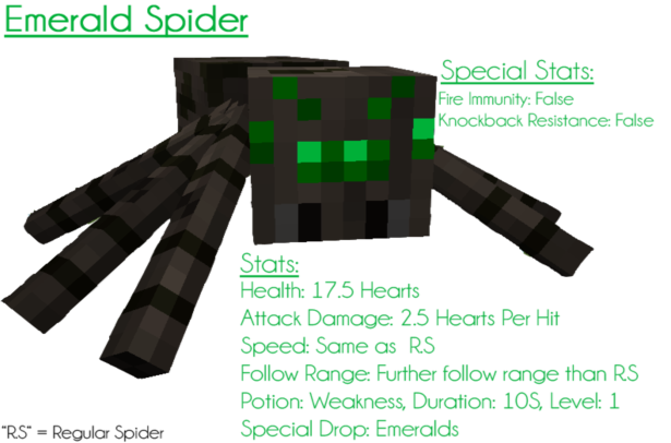 Ore-Spiders-Mod-3.png