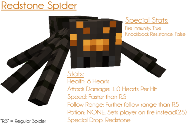Ore-Spiders-Mod-9.png
