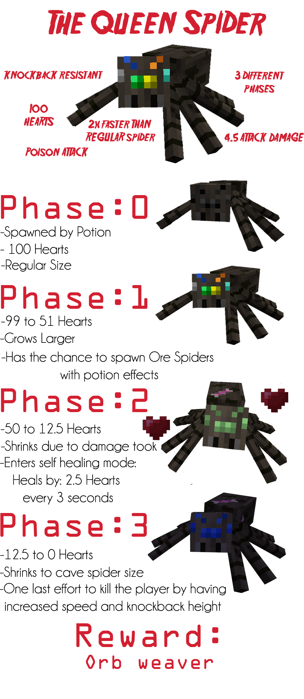 Ore-Spiders-Mod-13.png